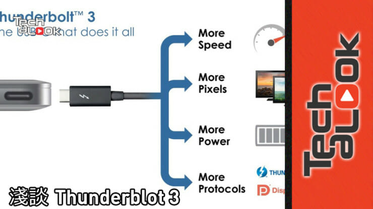 什麼是 Thunderbolt 3
